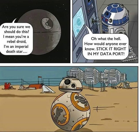 How BB-8 Was Conceived