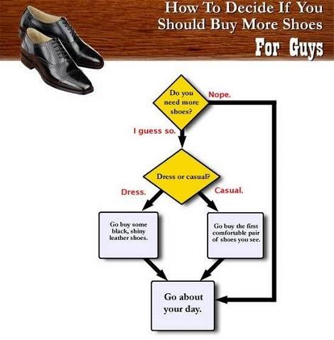 See How Easy It Is Ladies