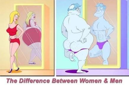 Mirror Image Perceptions