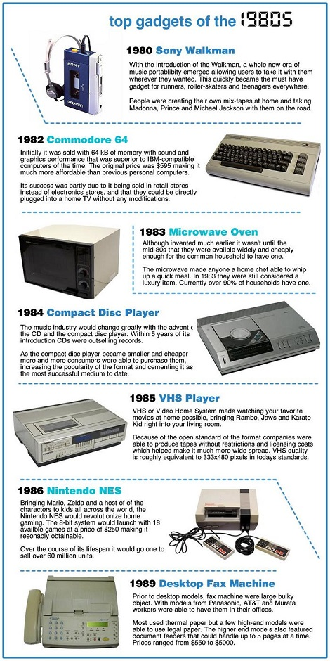 Old Fasioned High Tech Of The 80'S